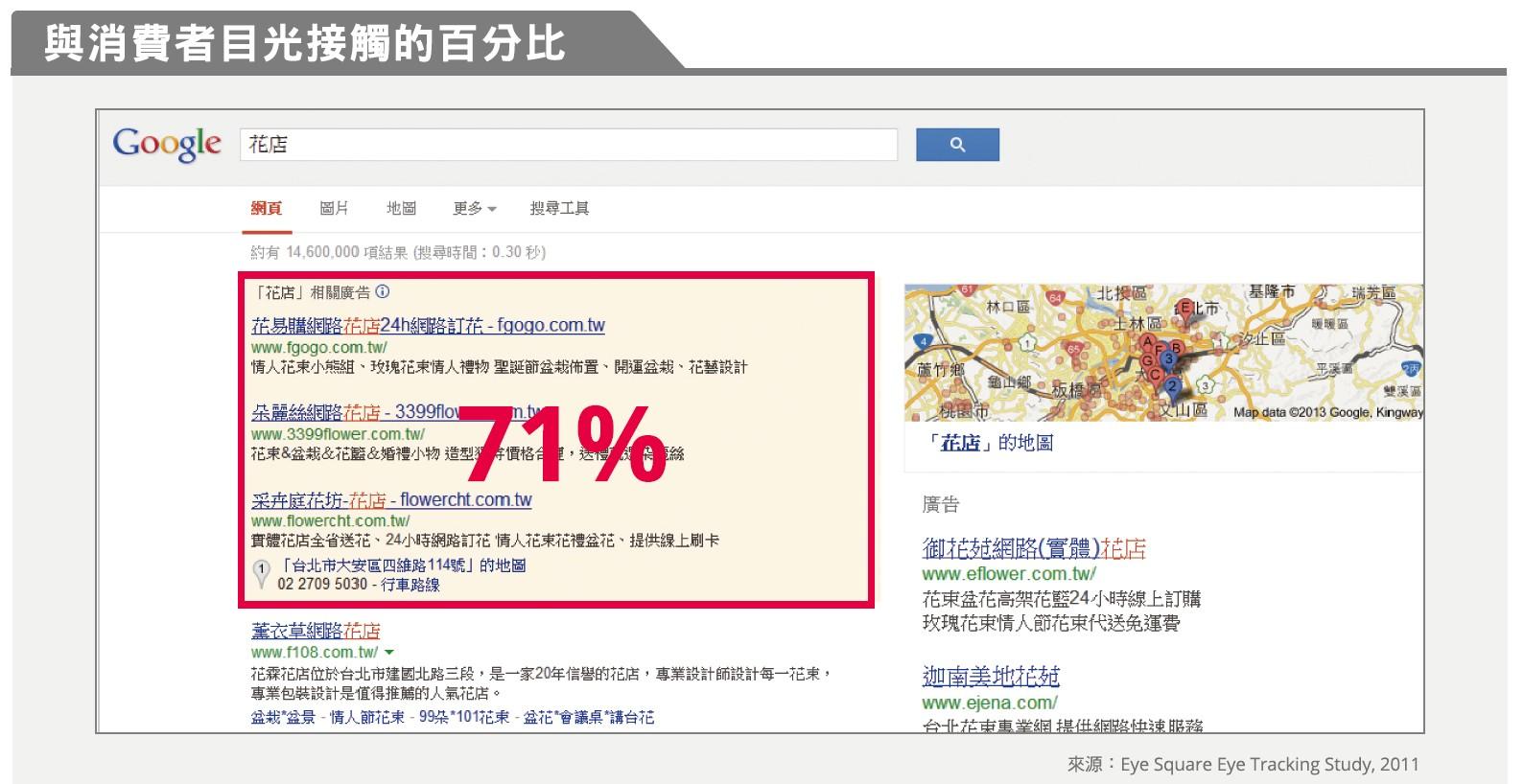 Google AD